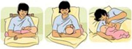 Cara Menyusui Bayi Yang Benar Posisi Menyusui Yang Benar